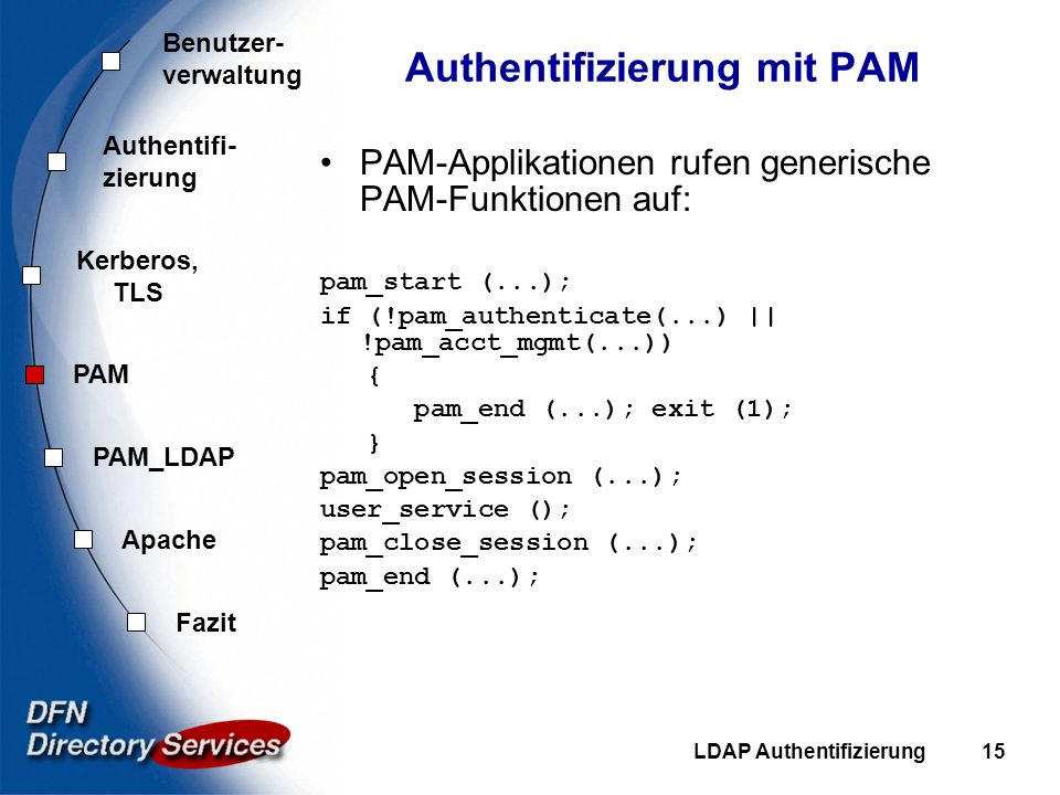 Authentifizierung mit PAM