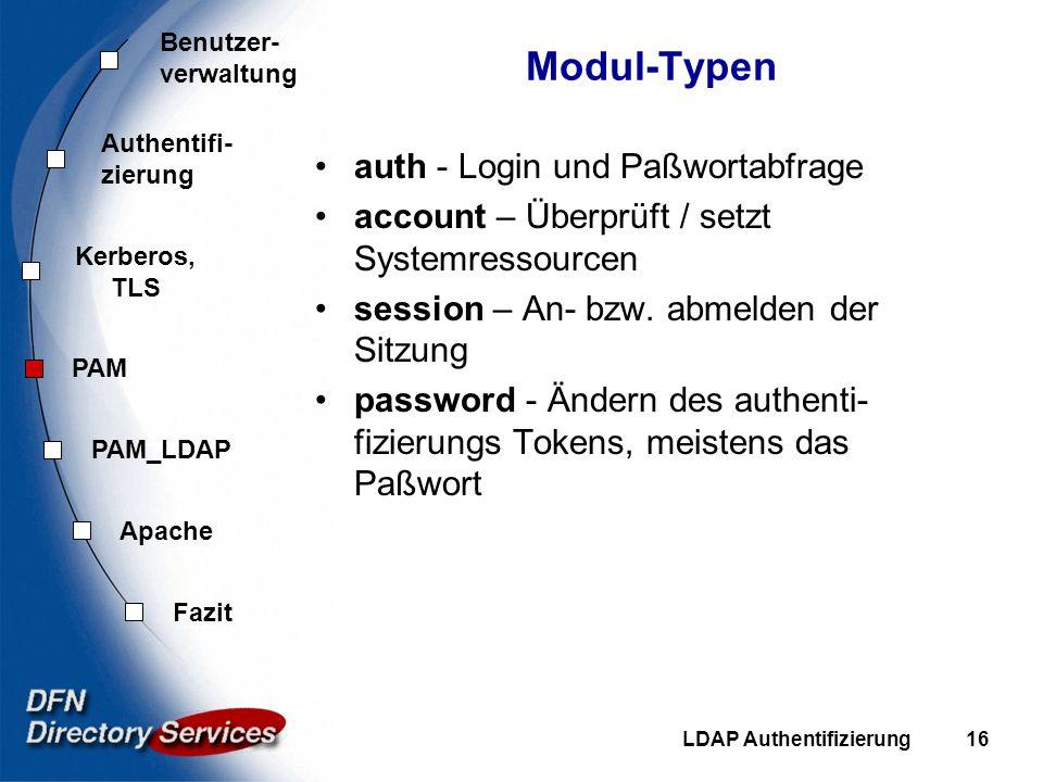 Modul-Typen auth - Login und Paßwortabfrage