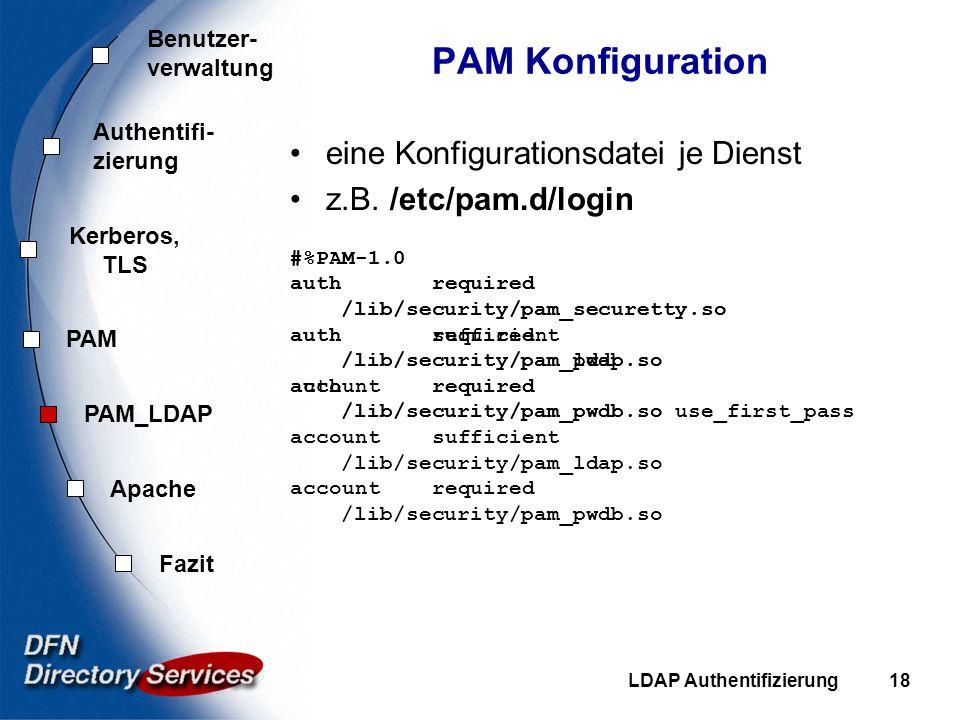 PAM Konfiguration eine Konfigurationsdatei je Dienst