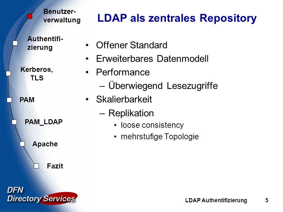 LDAP als zentrales Repository