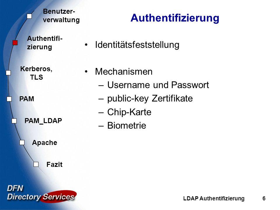 Authentifizierung Identitätsfeststellung Mechanismen