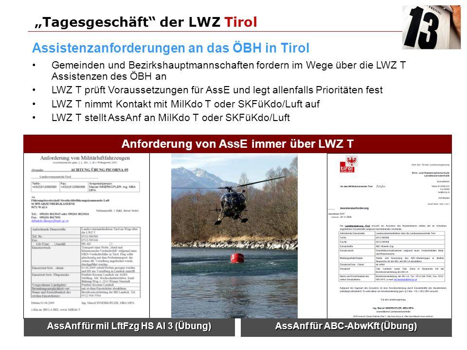 """""""Tagesgeschäft der LWZ Tirol"""