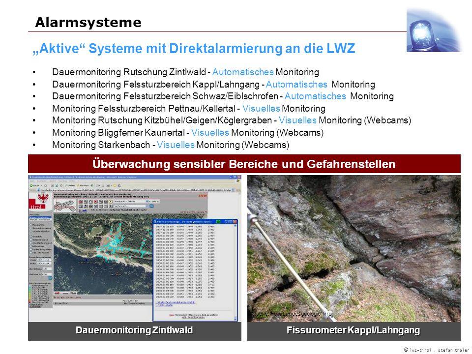 """""""Aktive Systeme mit Direktalarmierung an die LWZ"""