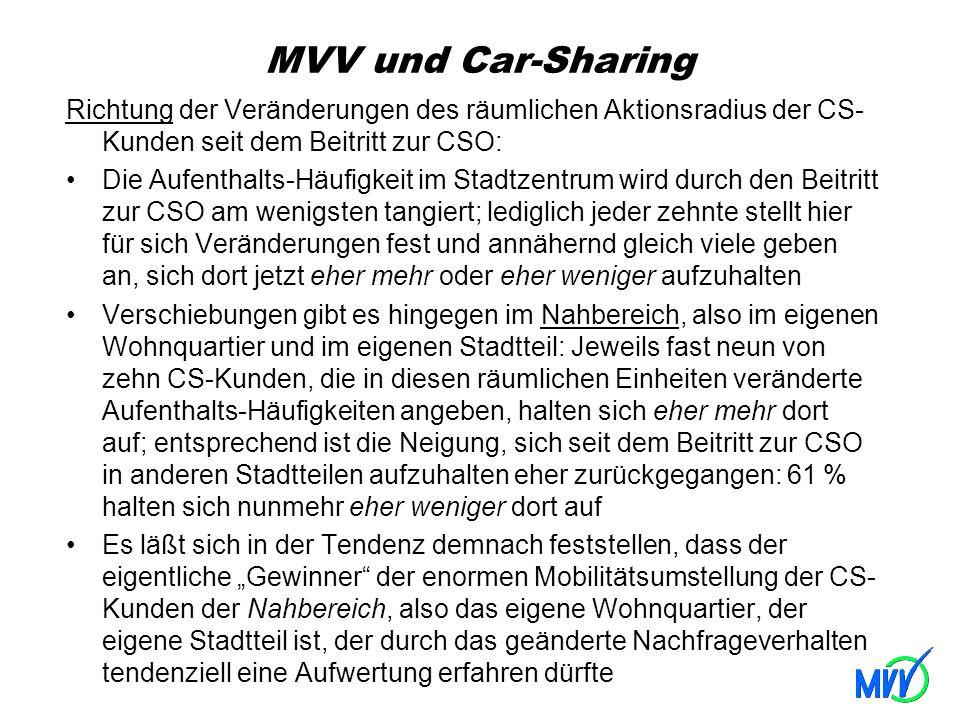 MVV und Car-Sharing Richtung der Veränderungen des räumlichen Aktionsradius der CS-Kunden seit dem Beitritt zur CSO: