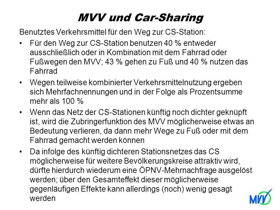 MVV und Car-Sharing Benutztes Verkehrsmittel für den Weg zur CS-Station:
