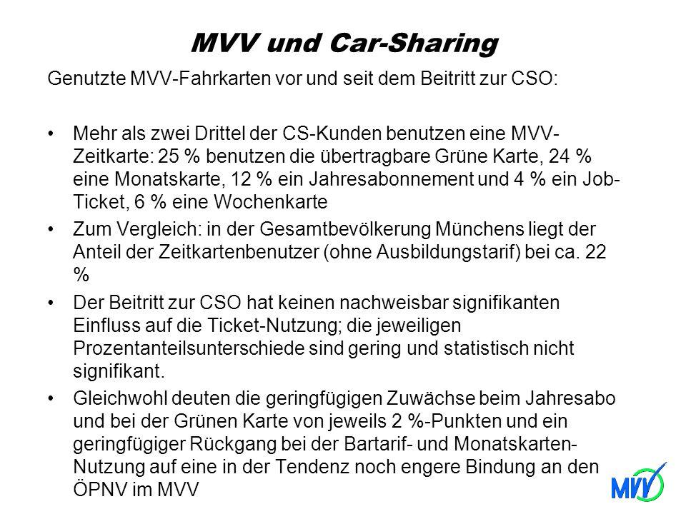 MVV und Car-Sharing Genutzte MVV-Fahrkarten vor und seit dem Beitritt zur CSO: