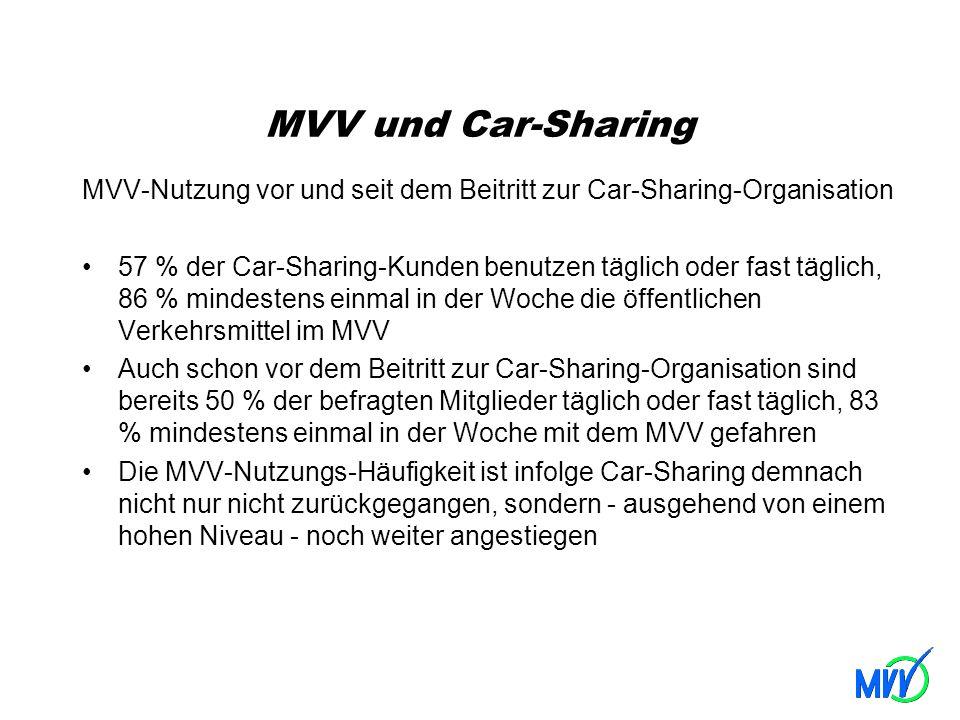 MVV und Car-Sharing MVV-Nutzung vor und seit dem Beitritt zur Car-Sharing-Organisation.