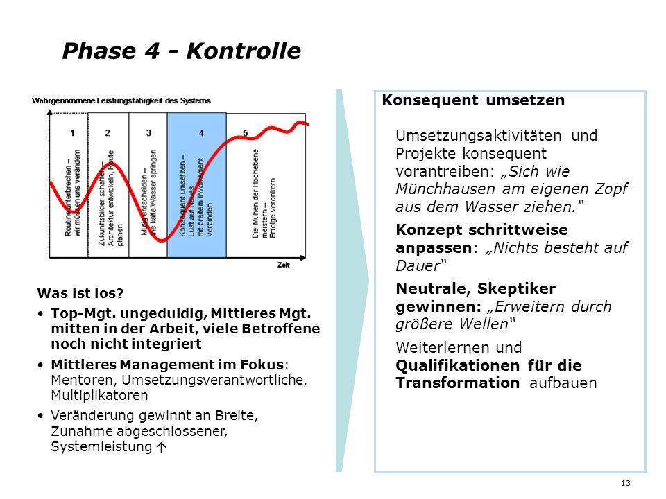 Phase 4 - Kontrolle Konsequent umsetzen