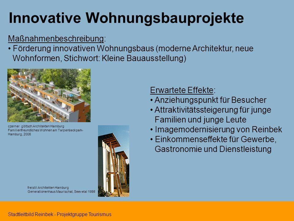 Innovative Wohnungsbauprojekte