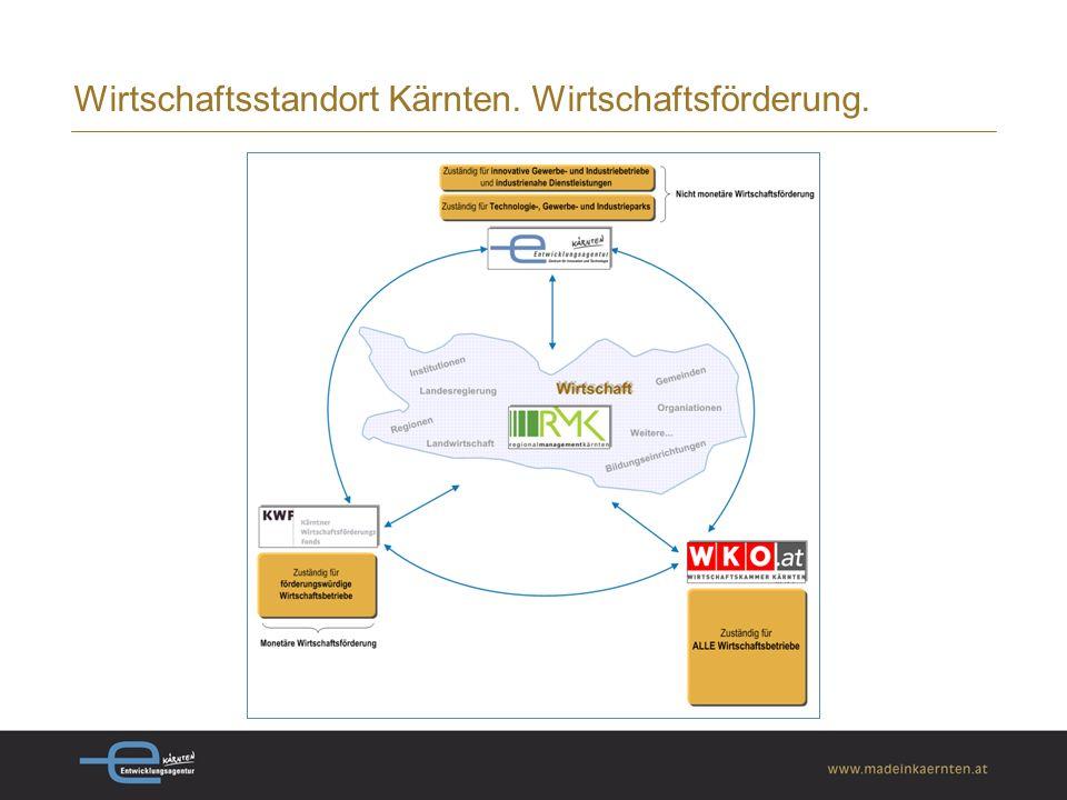 Wirtschaftsstandort Kärnten. Wirtschaftsförderung.