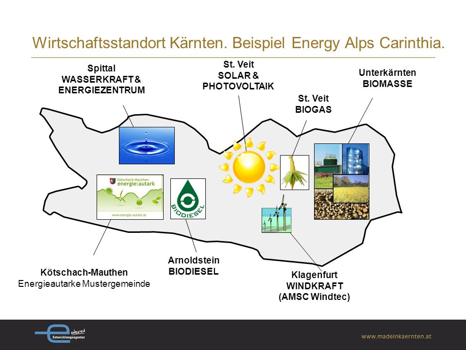 WASSERKRAFT & ENERGIEZENTRUM