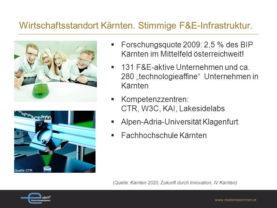 Wirtschaftsstandort Kärnten. Stimmige F&E-Infrastruktur.