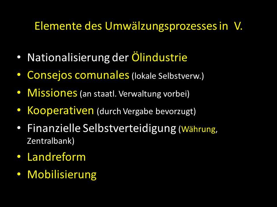 Elemente des Umwälzungsprozesses in V.