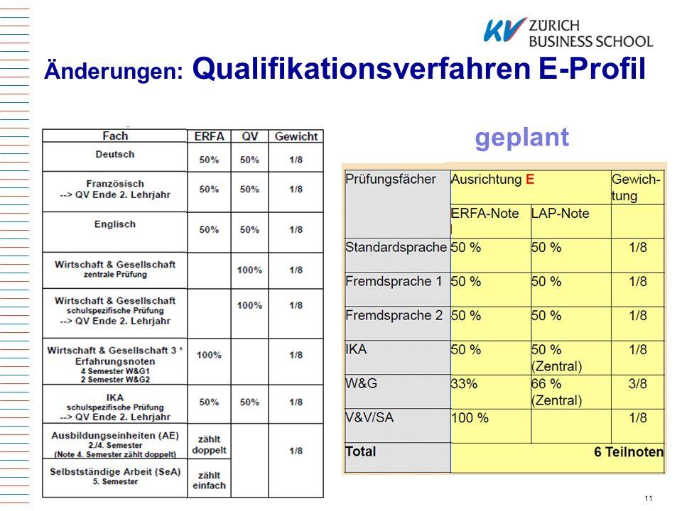 Änderungen: Qualifikationsverfahren E-Profil