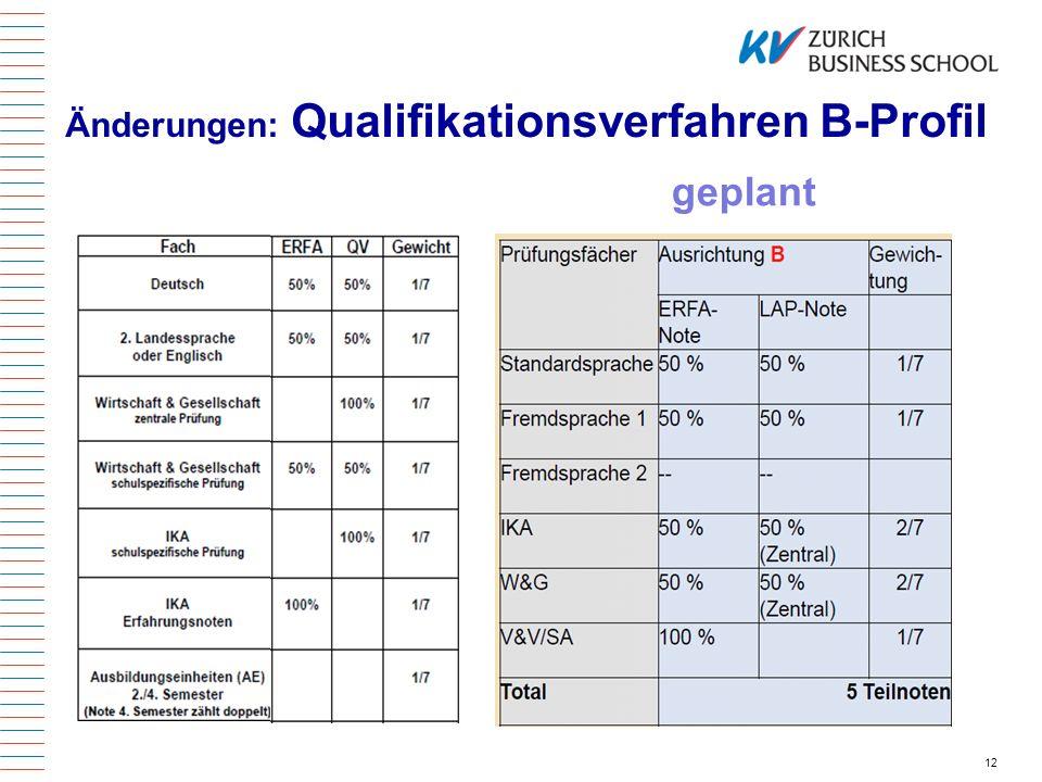 Änderungen: Qualifikationsverfahren B-Profil