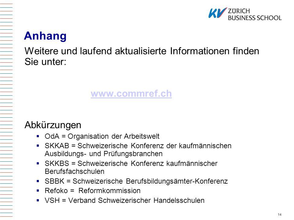 Anhang Weitere und laufend aktualisierte Informationen finden Sie unter: www.commref.ch. Abkürzungen.