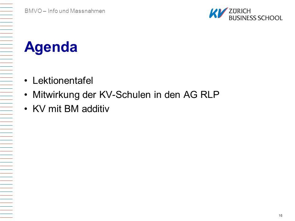Agenda Lektionentafel Mitwirkung der KV-Schulen in den AG RLP