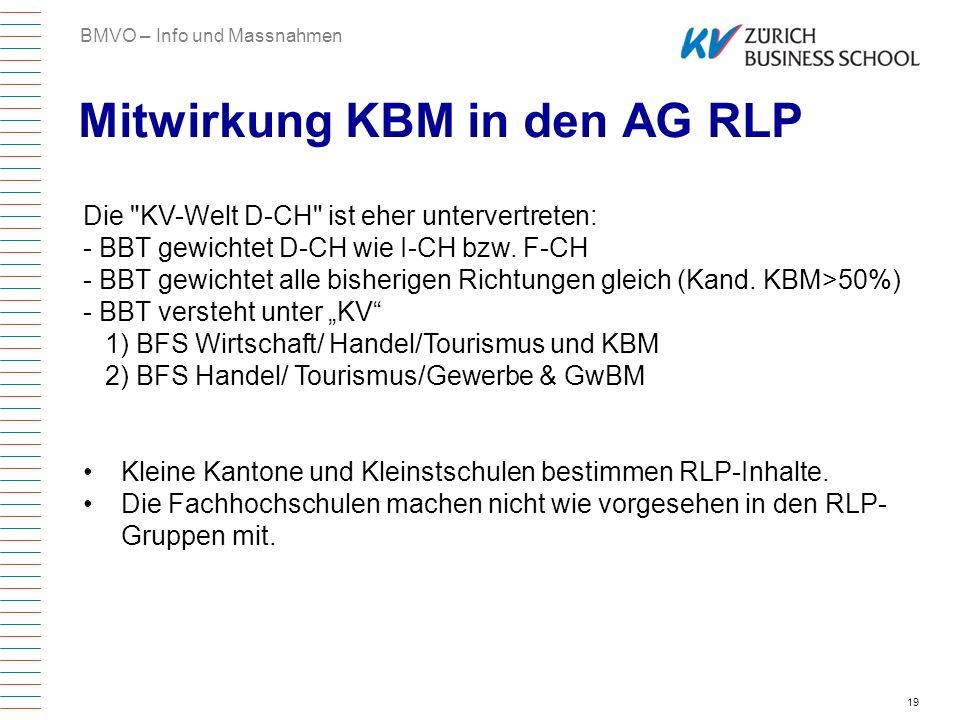 Mitwirkung KBM in den AG RLP