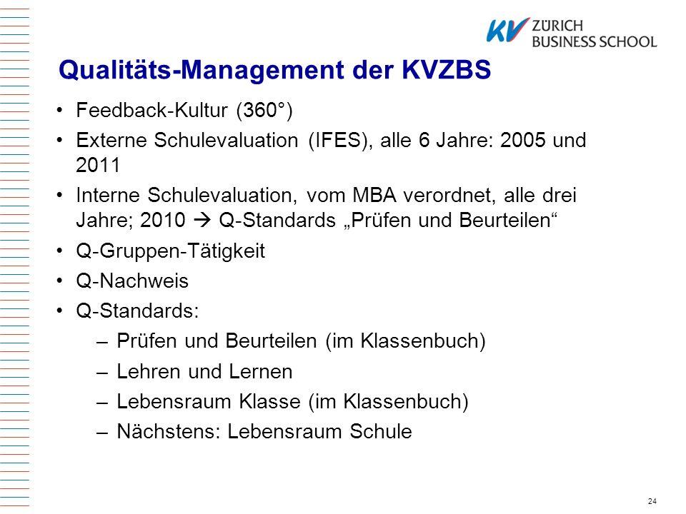 Qualitäts-Management der KVZBS