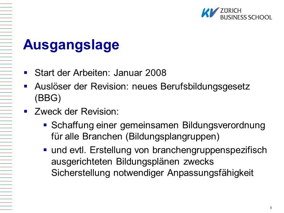 Ausgangslage Start der Arbeiten: Januar 2008