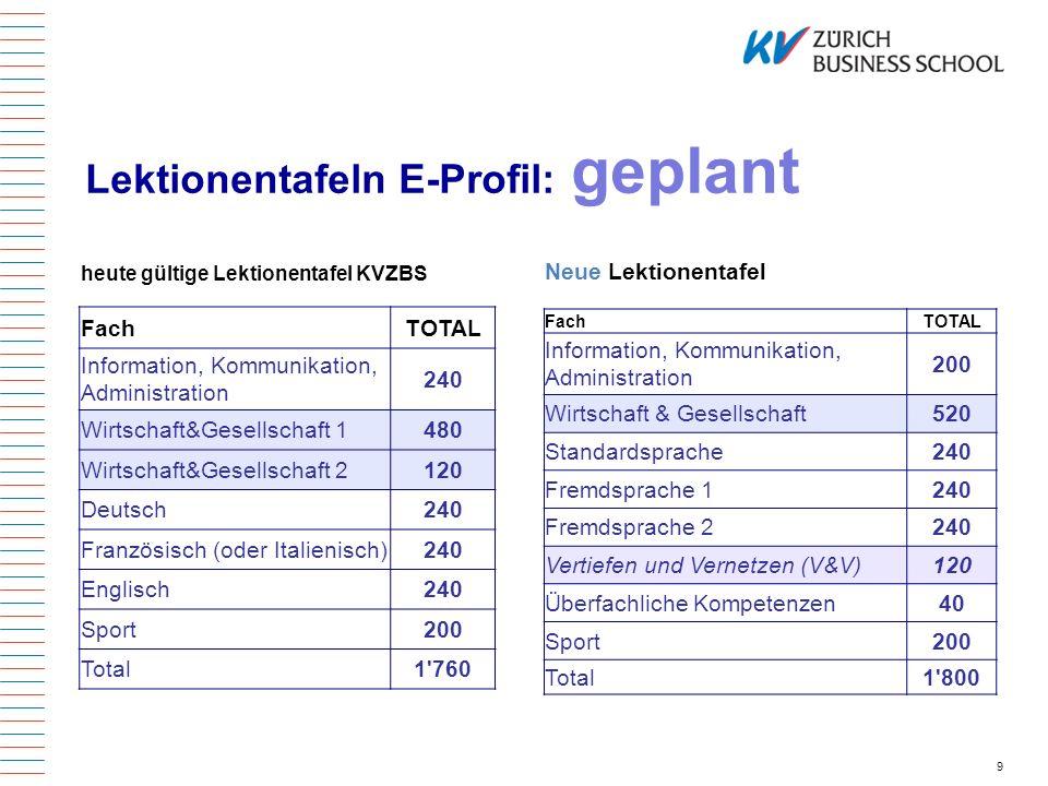 Lektionentafeln E-Profil: geplant