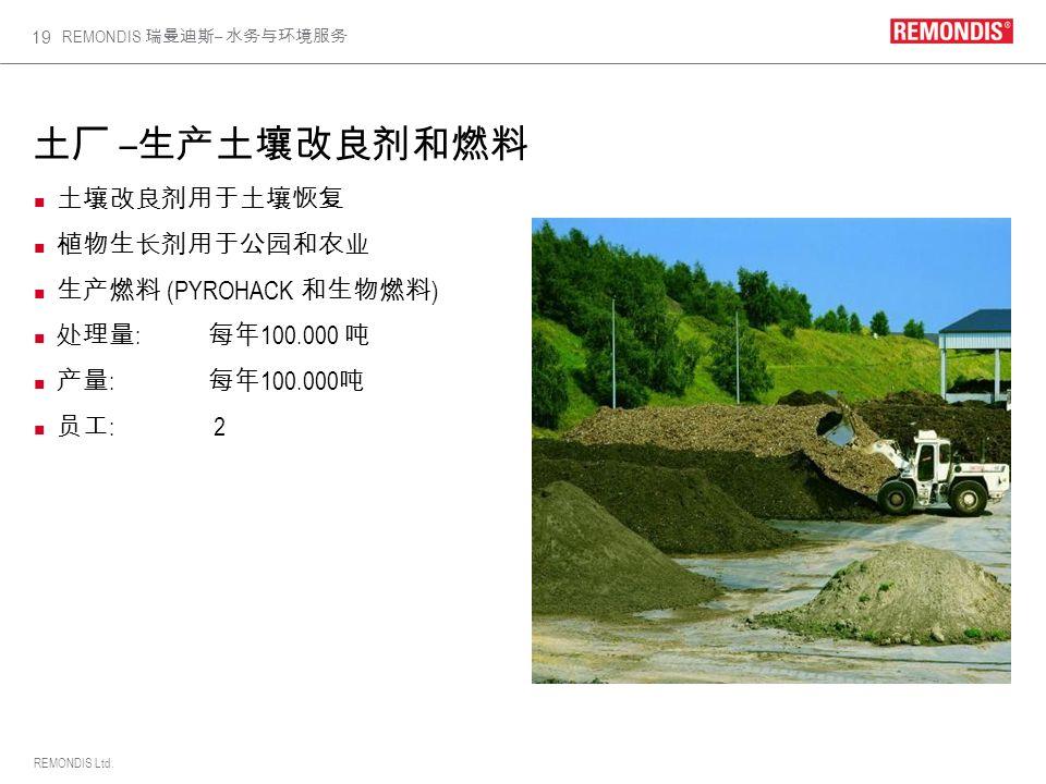 土厂 –生产土壤改良剂和燃料 土壤改良剂用于土壤恢复 植物生长剂用于公园和农业 生产燃料 (PYROHACK 和生物燃料)