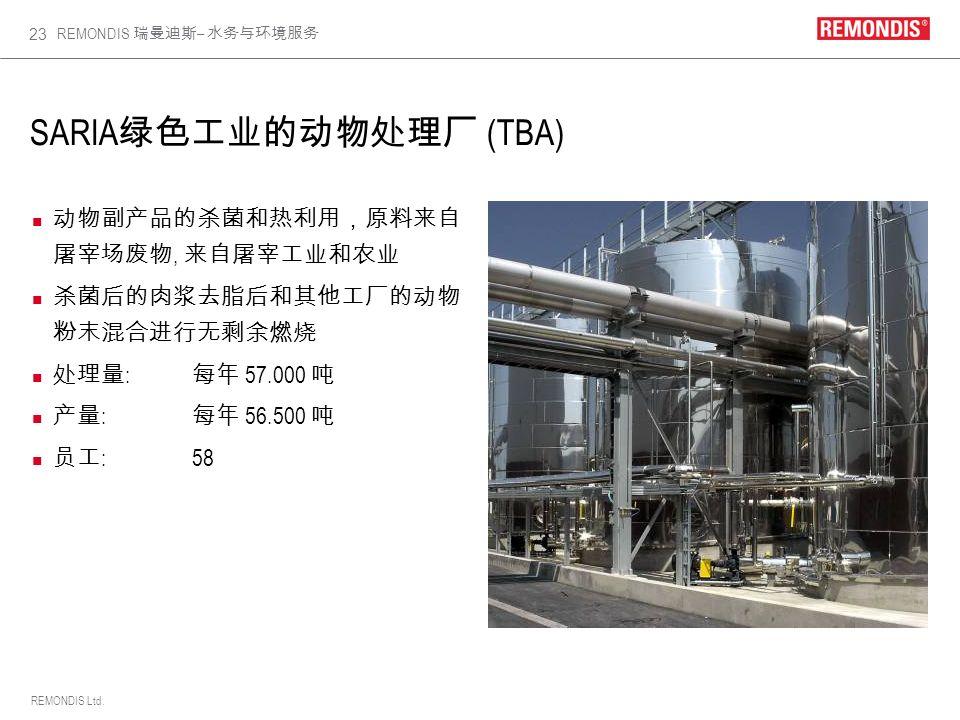 SARIA绿色工业的动物处理厂 (TBA)