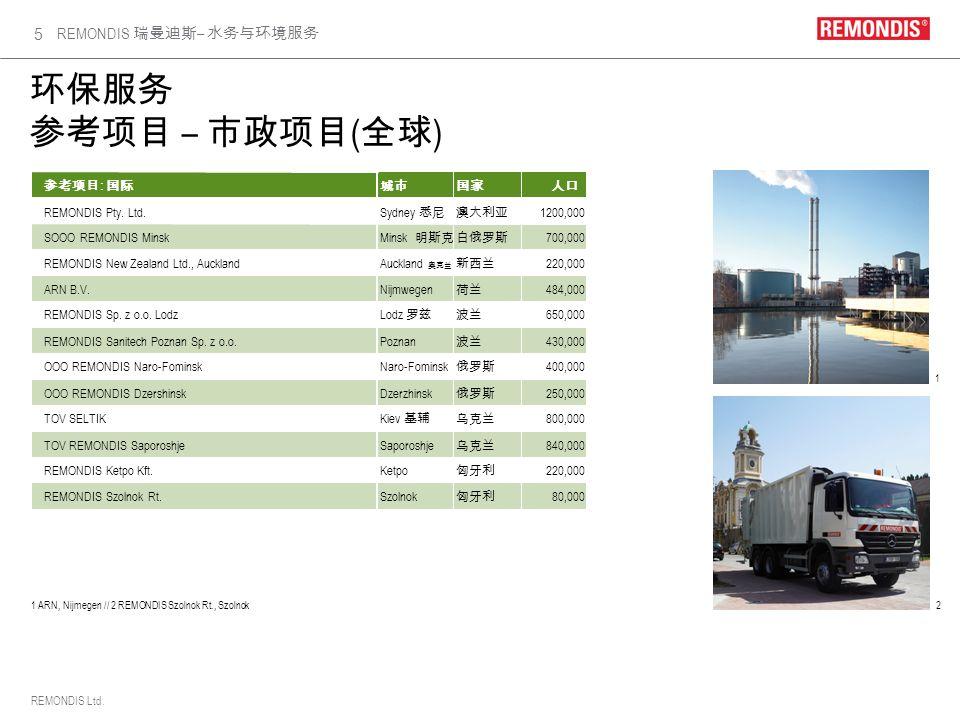 环保服务 参考项目 – 市政项目(全球) 参考项目: 国际 城市 国家 人口 REMONDIS Pty. Ltd. Sydney 悉尼