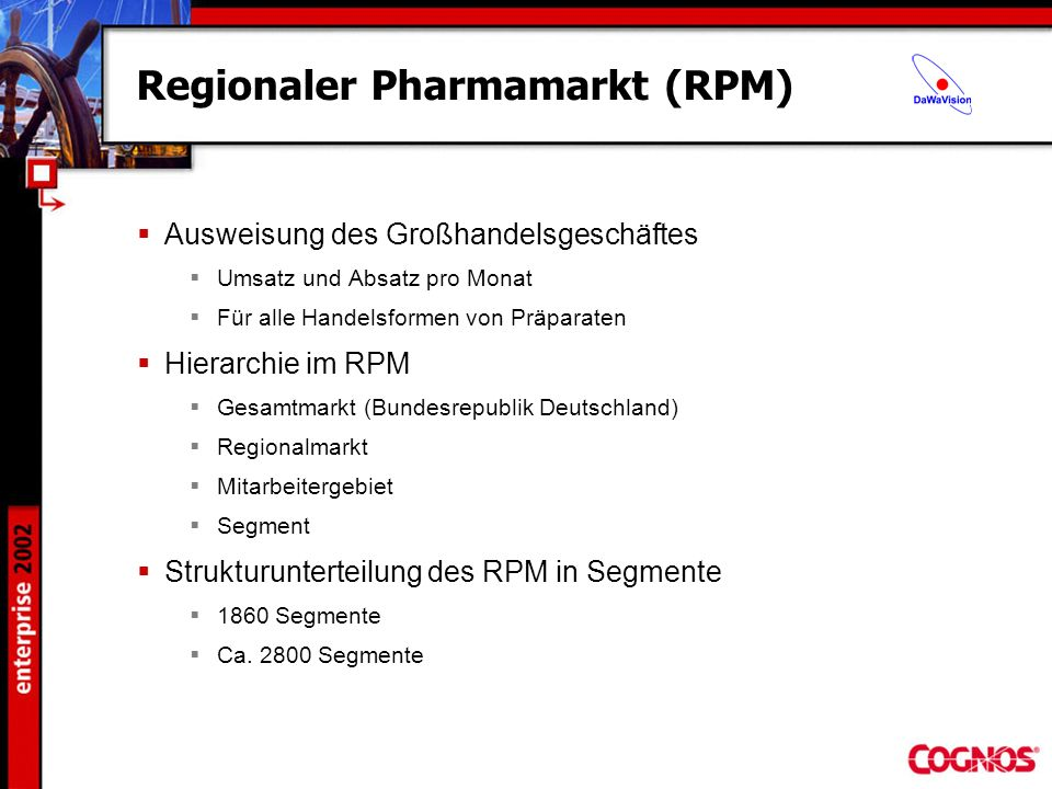 Regionaler Pharmamarkt (RPM)