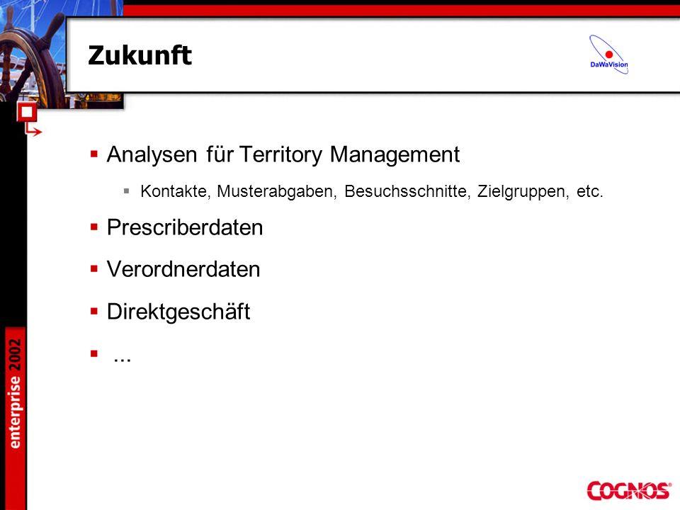Zukunft Analysen für Territory Management Prescriberdaten