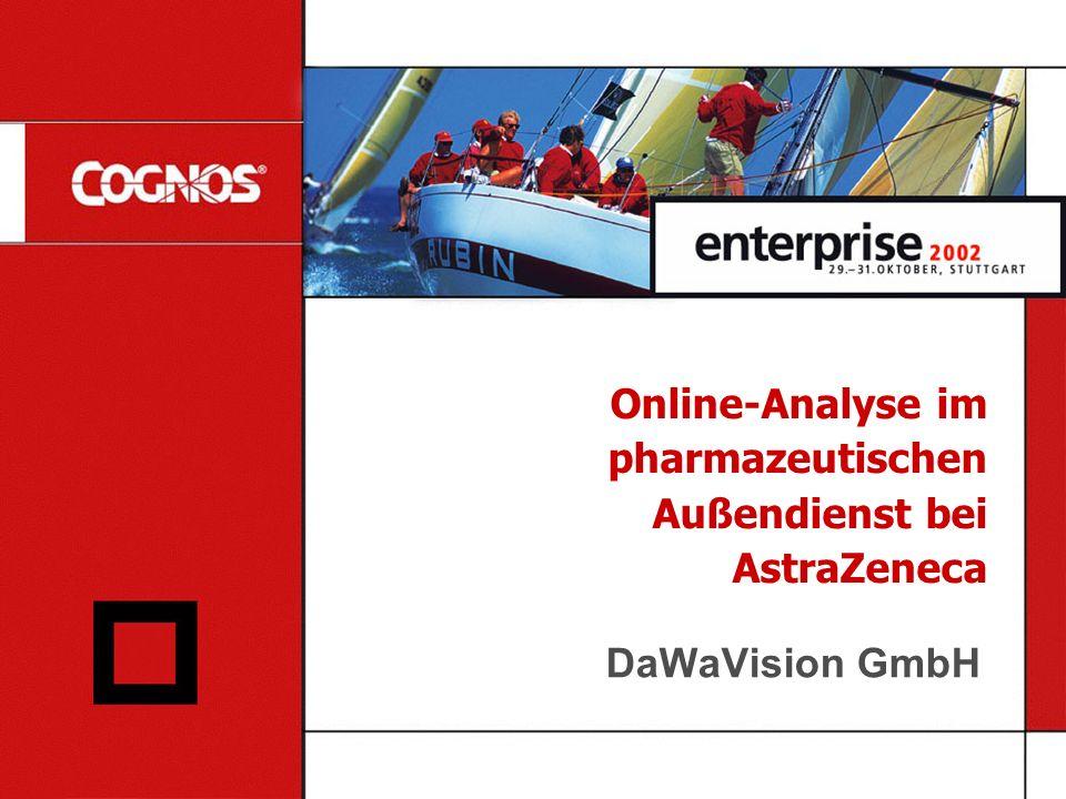Online-Analyse im pharmazeutischen Außendienst bei AstraZeneca