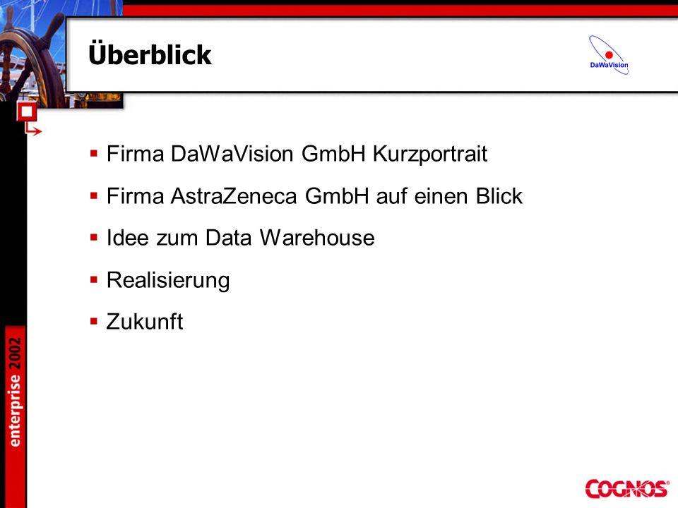 Überblick Firma DaWaVision GmbH Kurzportrait