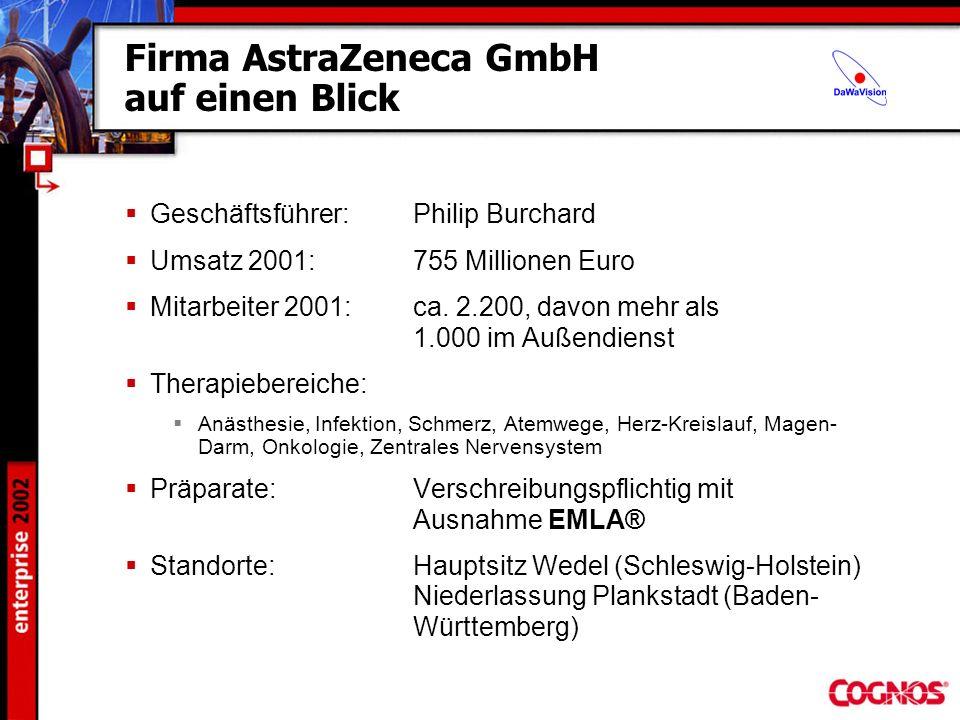 Firma AstraZeneca GmbH auf einen Blick