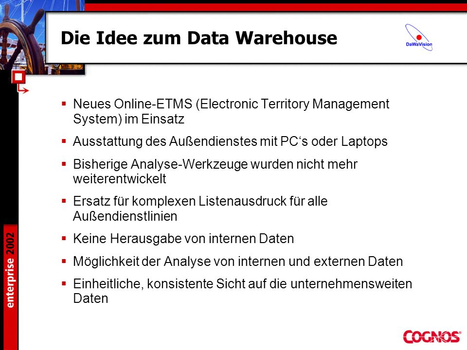 Die Idee zum Data Warehouse