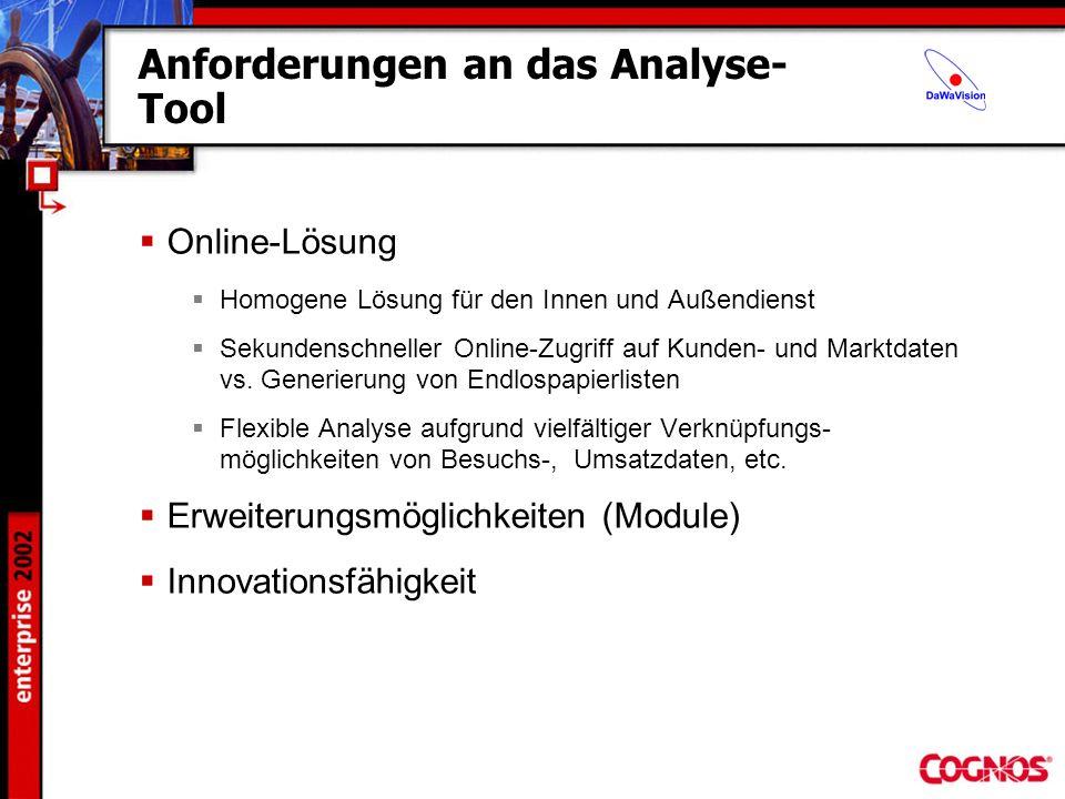 Anforderungen an das Analyse-Tool
