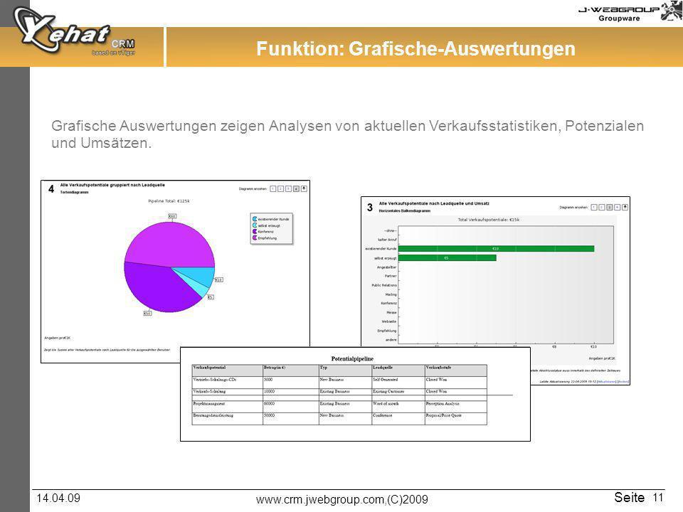 Funktion: Grafische-Auswertungen