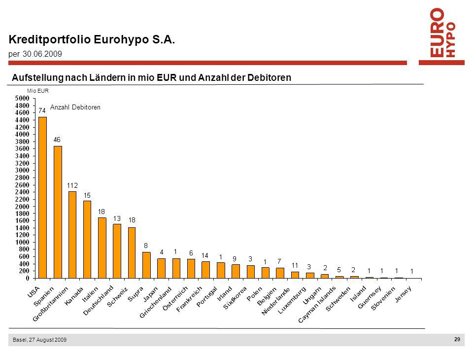 Lettres de Gage Publiques: Deckungsstock Eurohypo S.A. per 30.06.2009