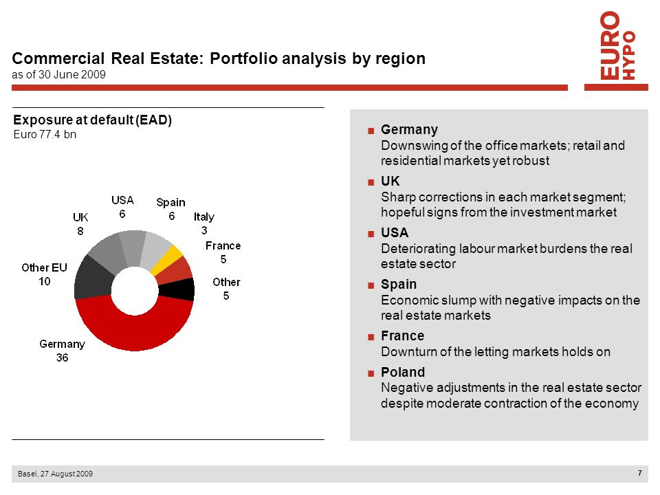 Commercial Real Estate: Portfolio analysis by asset type as of 30 June 2009