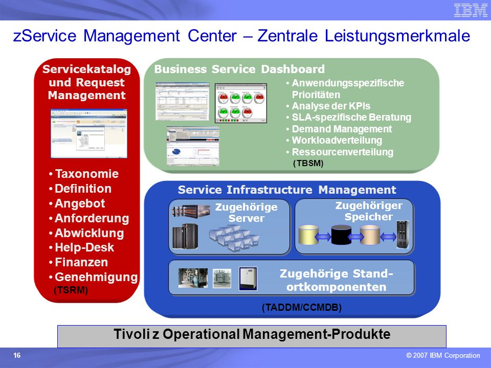 zService Management Center – Zentrale Leistungsmerkmale