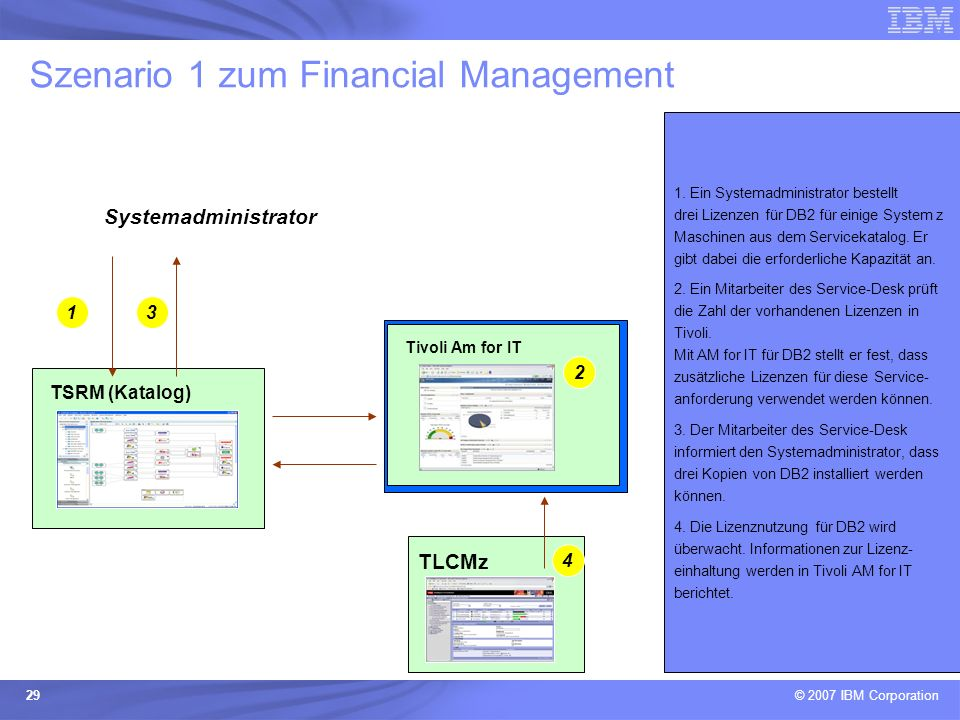 Szenario 1 zum Financial Management