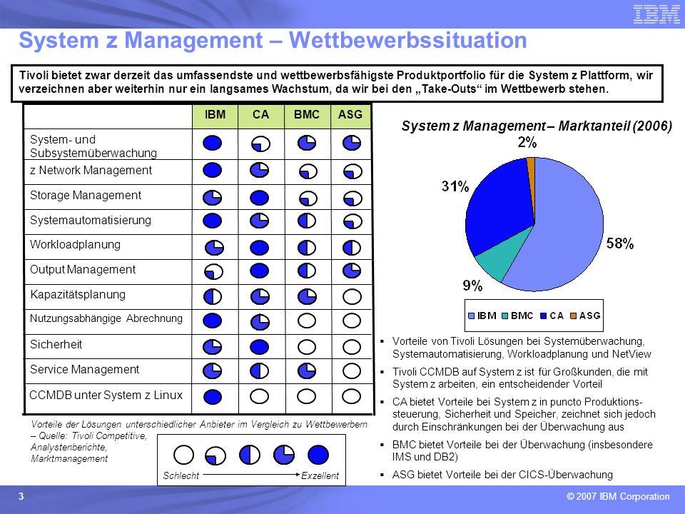 System z Management – Wettbewerbssituation