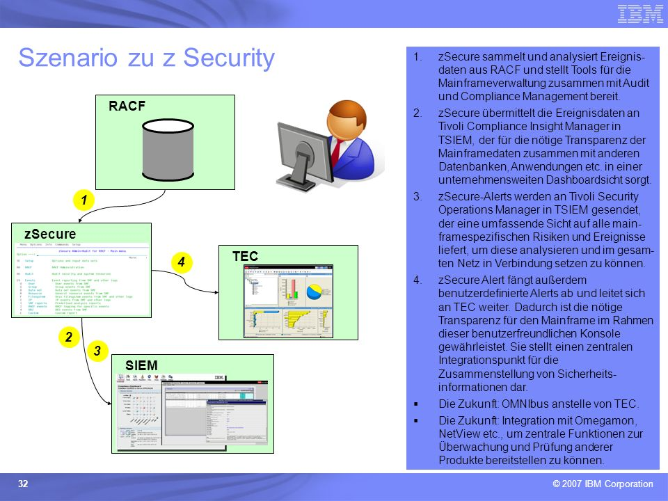 Szenario zu z Security RACF 1 zSecure TEC 4 2 3 SIEM