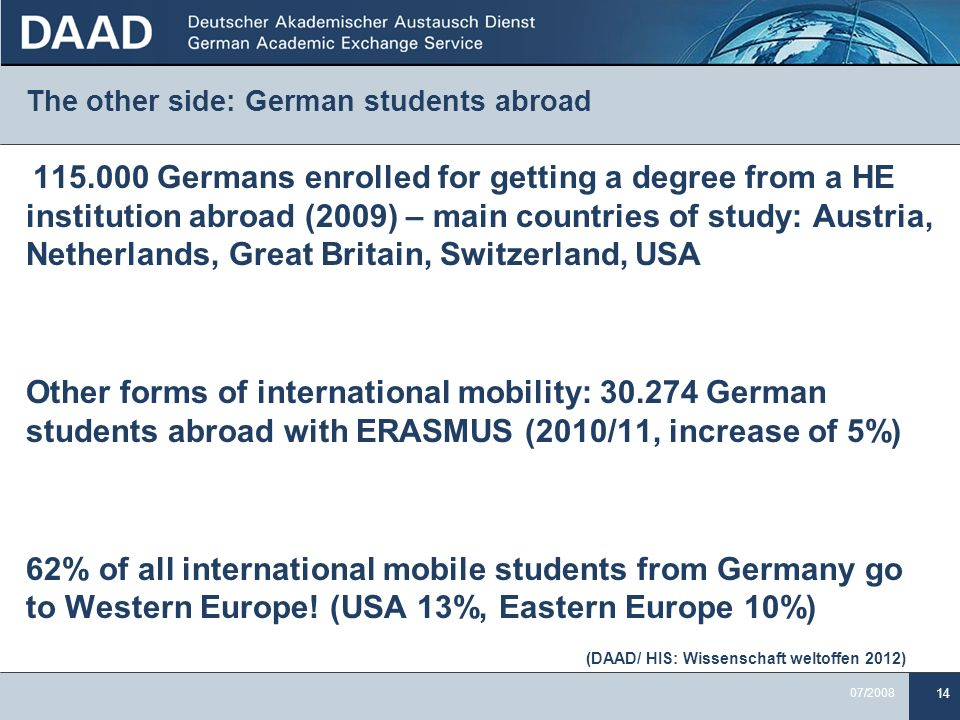 The other side: German students abroad