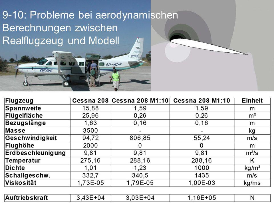 9-10: Probleme bei aerodynamischen Berechnungen zwischen Realflugzeug und Modell