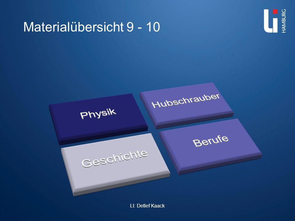 Materialübersicht 9 - 10 LI: Detlef Kaack Physik Hubschrauber