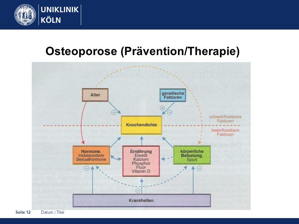 Osteoporose (Prävention/Therapie)