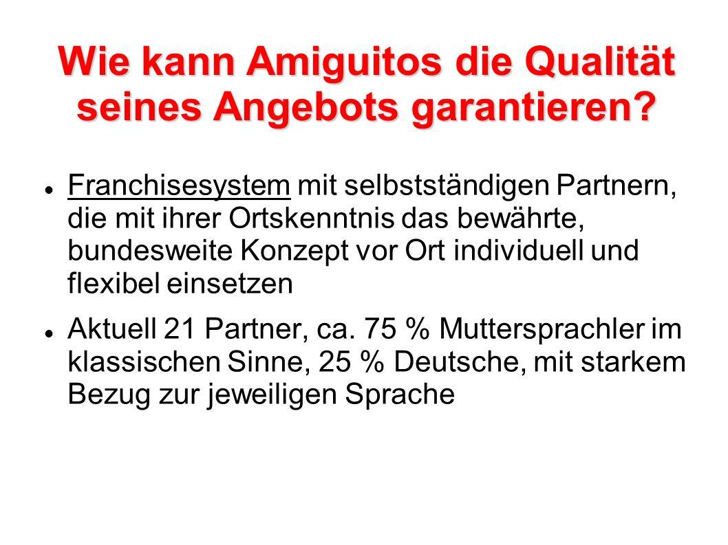 Wie kann Amiguitos die Qualität seines Angebots garantieren