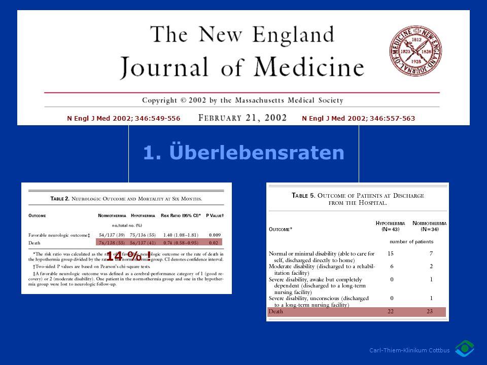 N Engl J Med 2002; 346:549-556 N Engl J Med 2002; 346:557-563. 1. Überlebensraten.