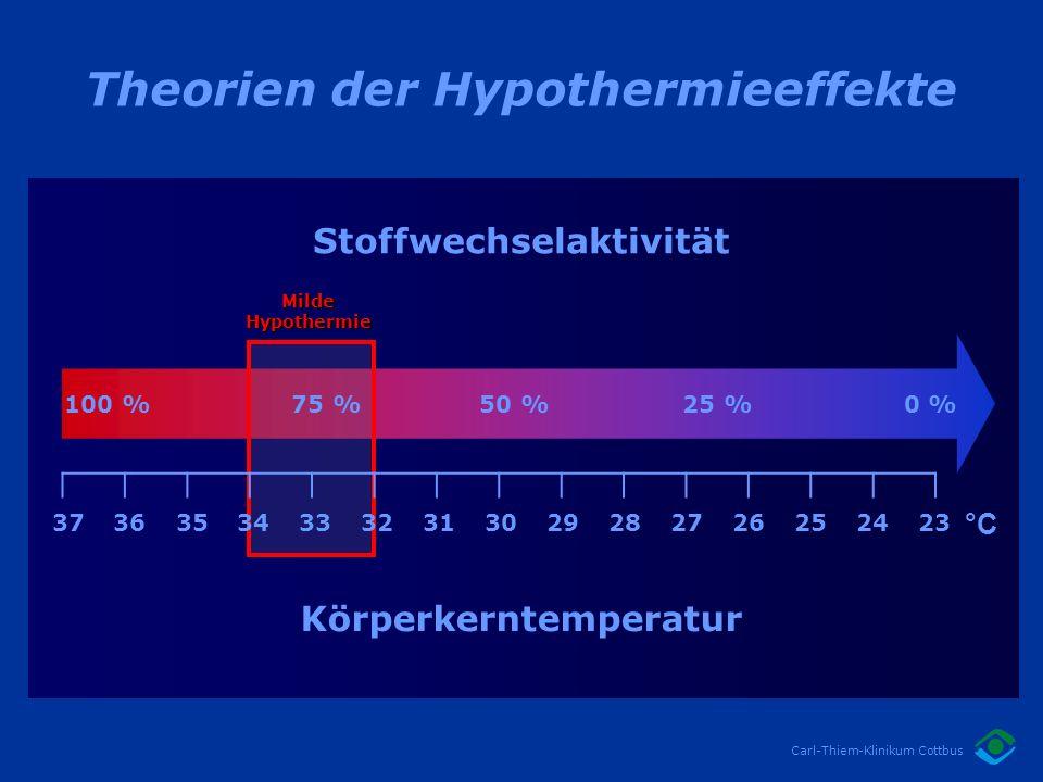 Theorien der Hypothermieeffekte