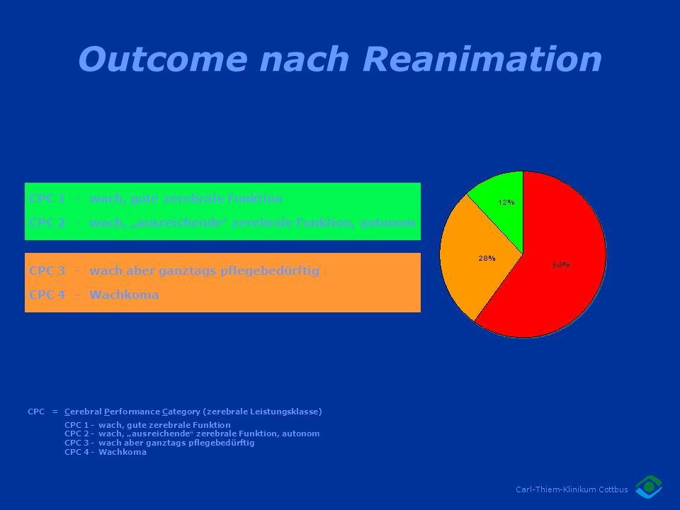 Outcome nach Reanimation
